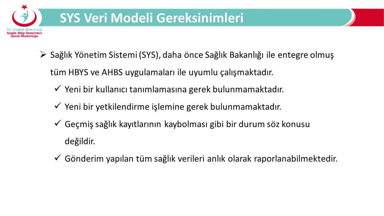 SYS Veri Modeli Gereksinimleri