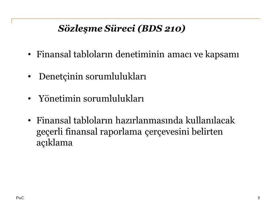 Sözleşme Süreci (BDS 210) Finansal tabloların denetiminin amacı ve kapsamı. Denetçinin sorumlulukları.