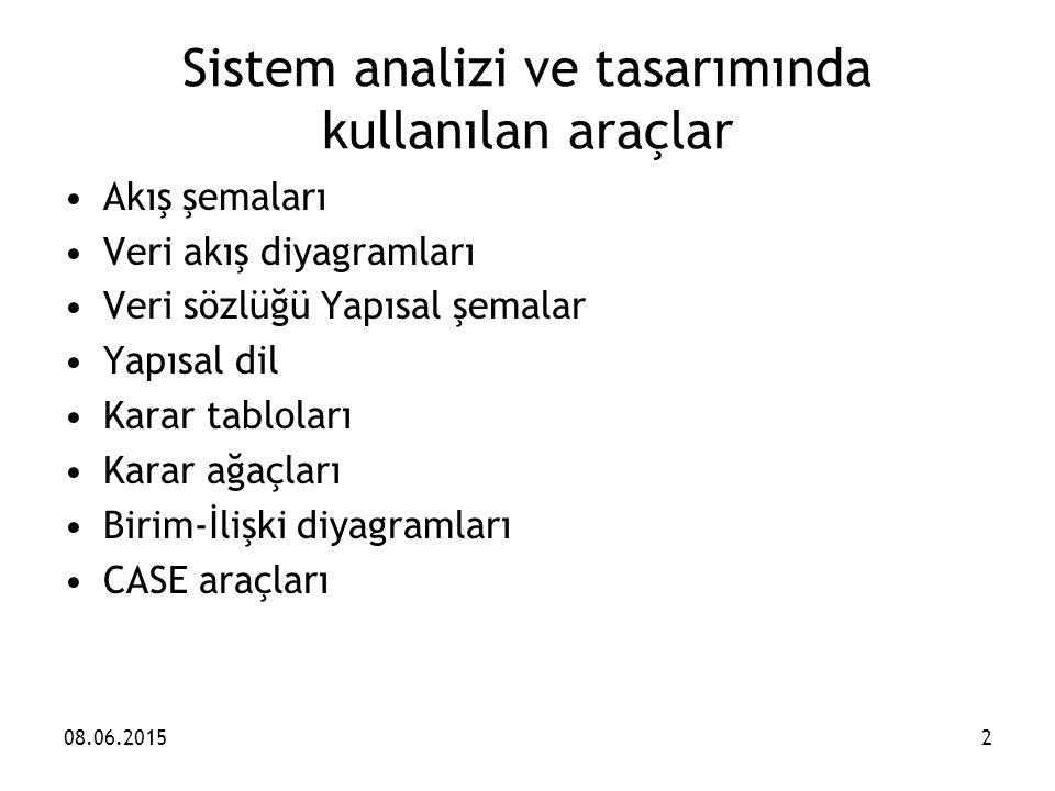Sistem analizi ve tasarımında kullanılan araçlar