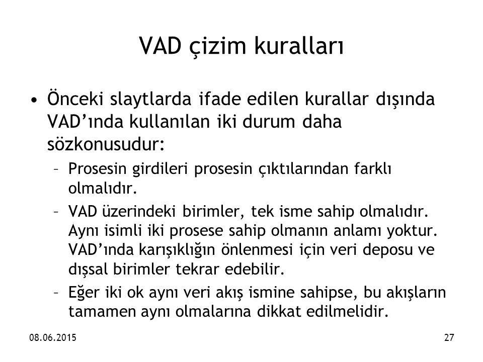 VAD çizim kuralları Önceki slaytlarda ifade edilen kurallar dışında VAD'ında kullanılan iki durum daha sözkonusudur: