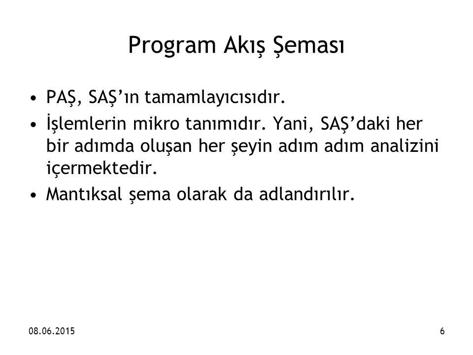 Program Akış Şeması PAŞ, SAŞ'ın tamamlayıcısıdır.