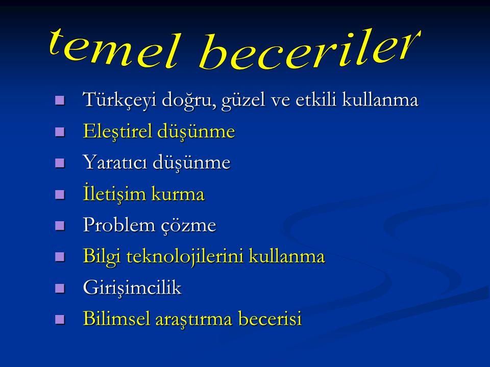 temel beceriler Türkçeyi doğru, güzel ve etkili kullanma
