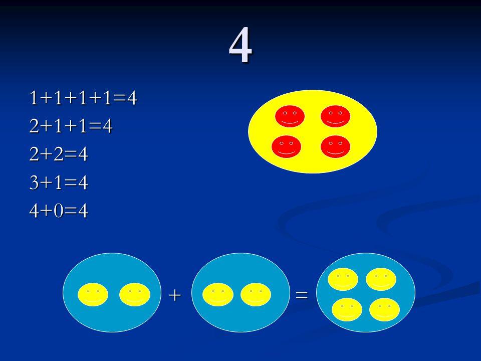 4 1+1+1+1=4 2+1+1=4 2+2=4 3+1=4 4+0=4 + =