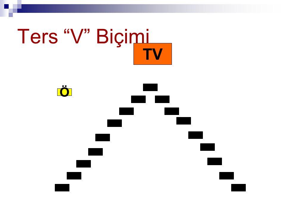Ters V Biçimi TV Ö v