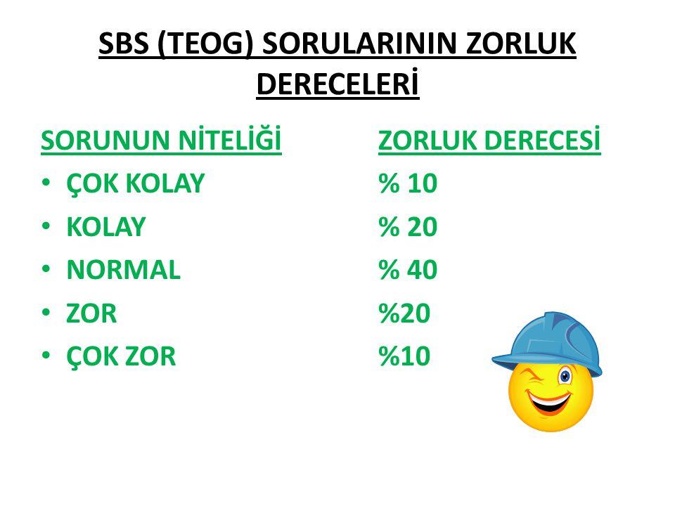 SBS (TEOG) SORULARININ ZORLUK DERECELERİ