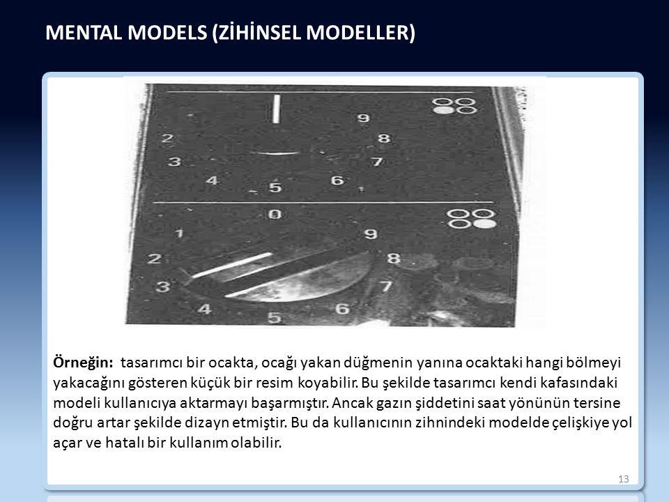 MENTAL MODELS (ZİHİNSEL MODELLER)