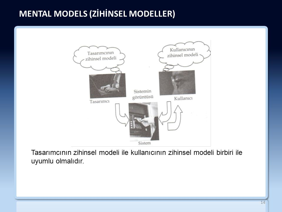 MENTAL MODELS (ZİHİNSEL MODELLER)