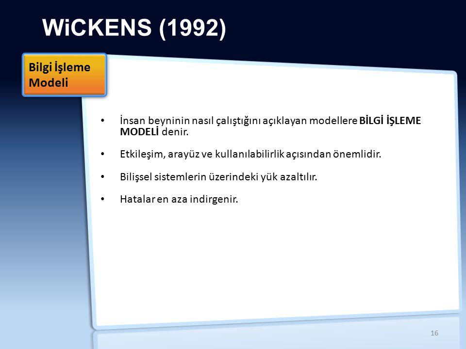 WiCKENS (1992) Bilgi İşleme Modeli