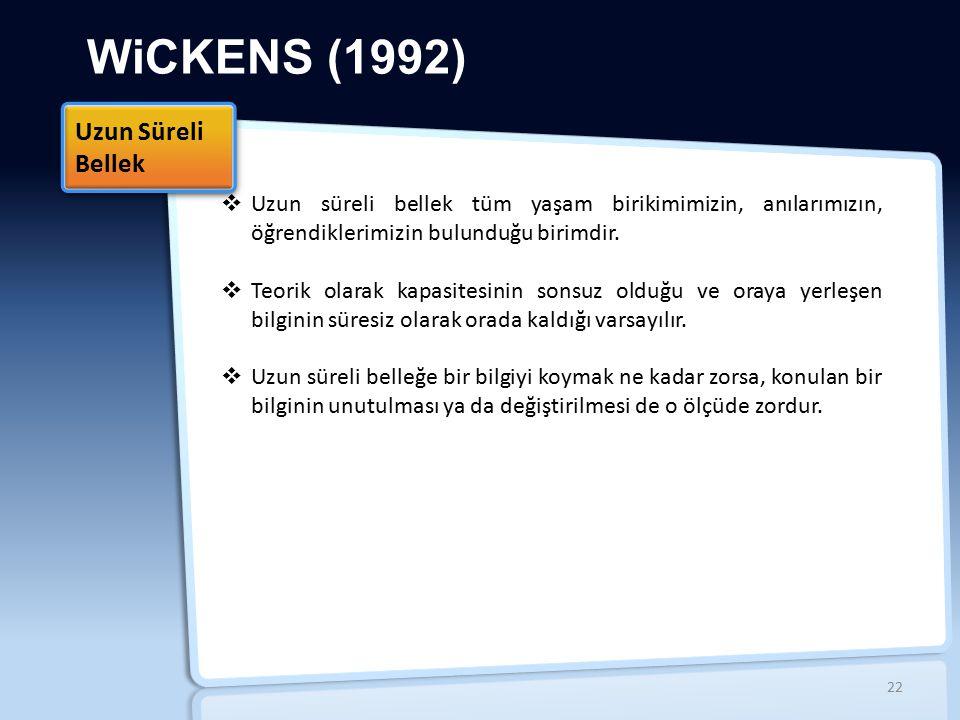 WiCKENS (1992) Uzun Süreli Bellek