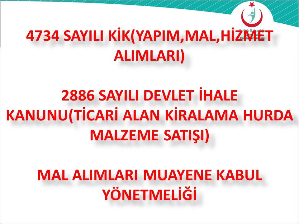 4734 SAYILI KİK(YAPIM,MAL,HİZMET ALIMLARI) 2886 SAYILI DEVLET İHALE KANUNU(TİCARİ ALAN KİRALAMA HURDA MALZEME SATIŞI) MAL ALIMLARI MUAYENE KABUL YÖNETMELİĞİ