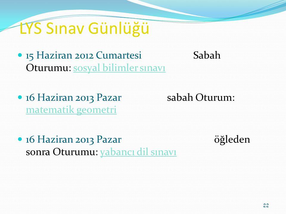 LYS Sınav Günlüğü 15 Haziran 2012 Cumartesi Sabah Oturumu: sosyal bilimler sınavı.