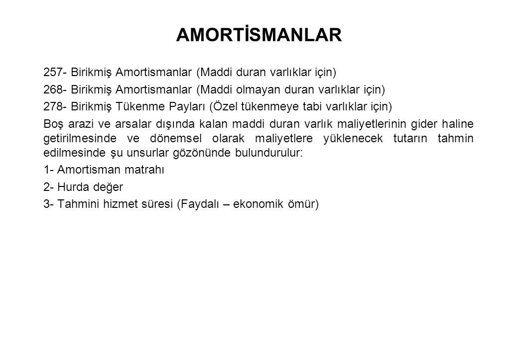 AMORTİSMANLAR 257- Birikmiş Amortismanlar (Maddi duran varlıklar için)