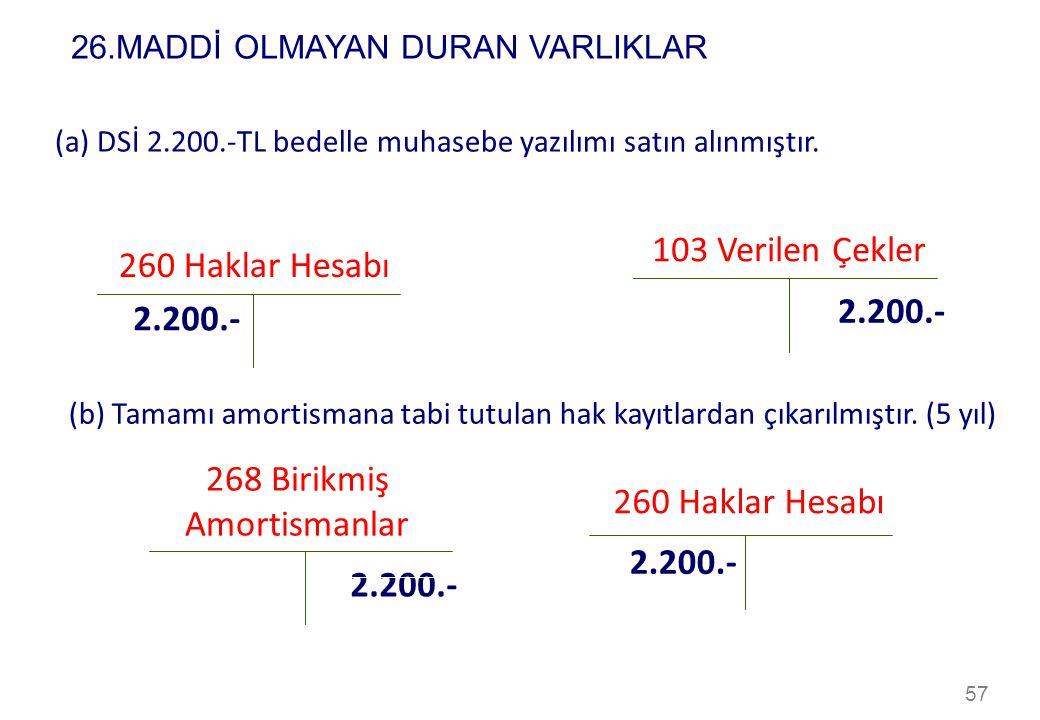 103 Verilen Çekler 260 Haklar Hesabı 2.200.- 2.200.- 268 Birikmiş