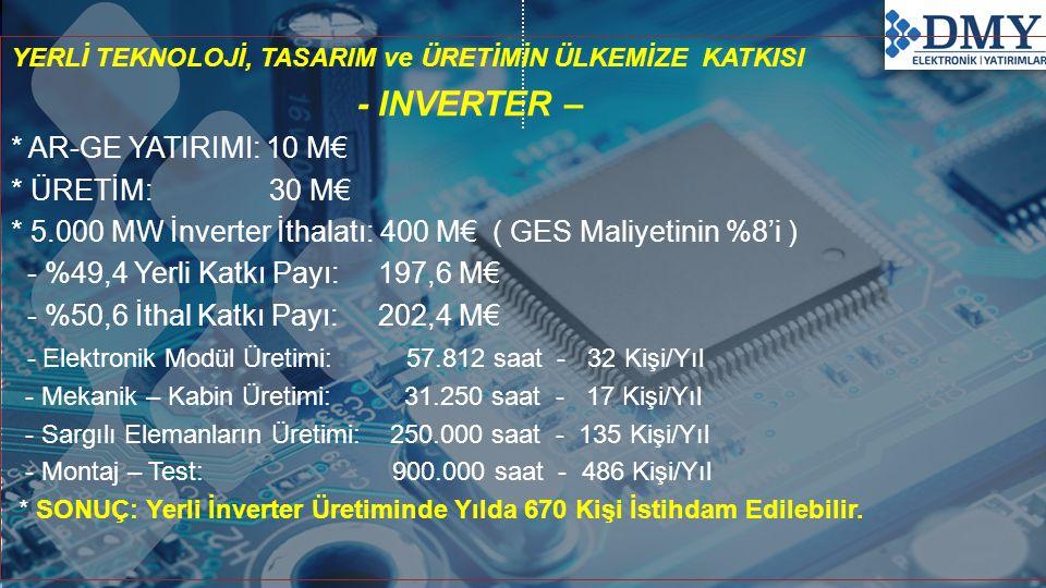 - INVERTER – * AR-GE YATIRIMI: 10 M€ * ÜRETİM: 30 M€