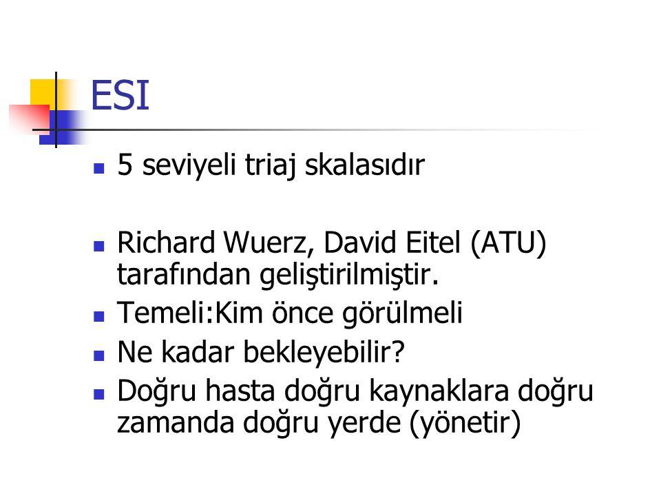 ESI 5 seviyeli triaj skalasıdır