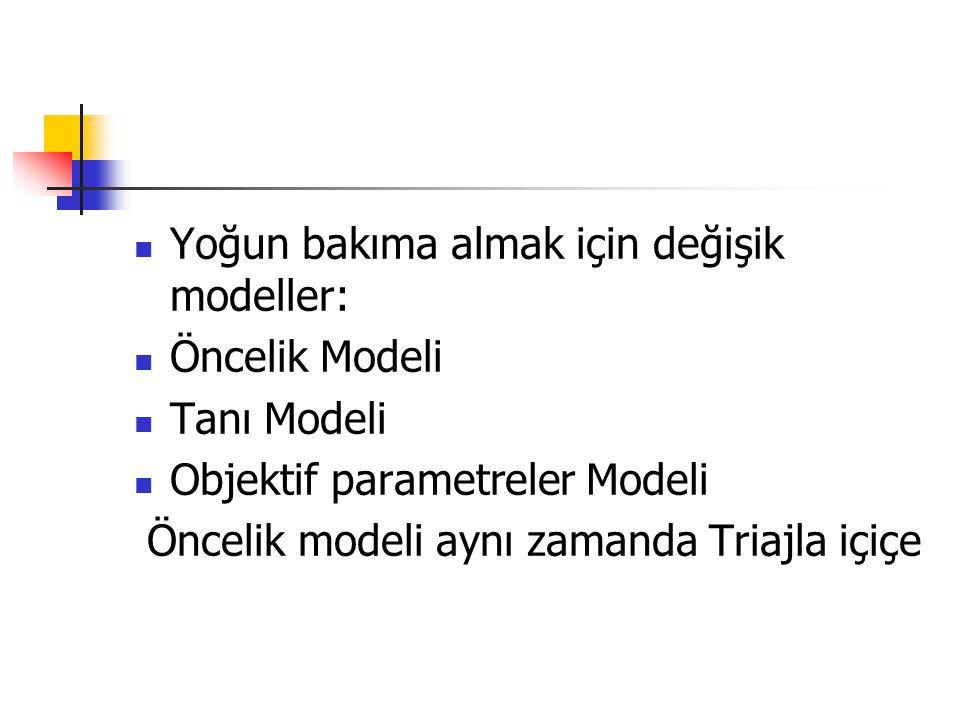 Yoğun bakıma almak için değişik modeller: