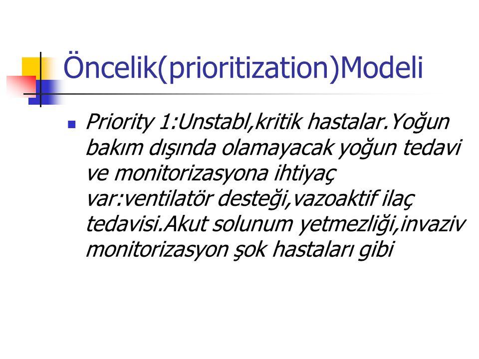 Öncelik(prioritization)Modeli