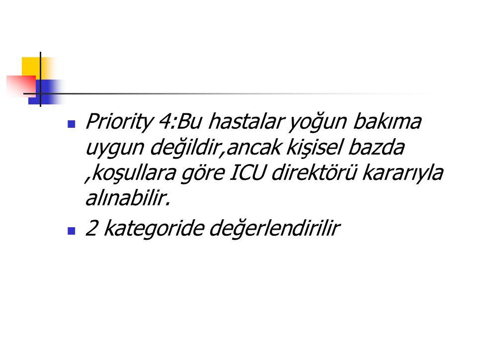 Priority 4:Bu hastalar yoğun bakıma uygun değildir,ancak kişisel bazda ,koşullara göre ICU direktörü kararıyla alınabilir.