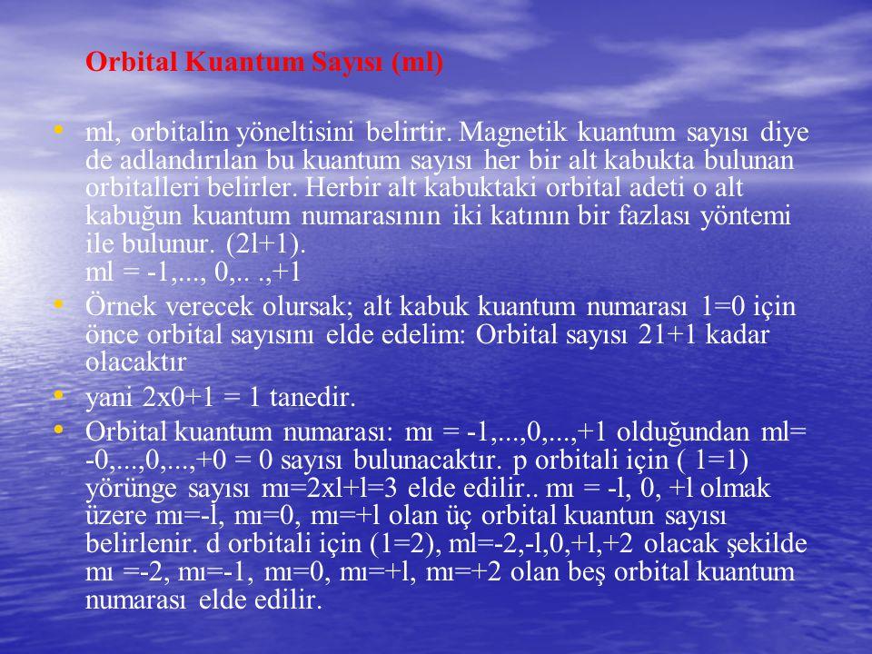 Orbital Kuantum Sayısı (ml)