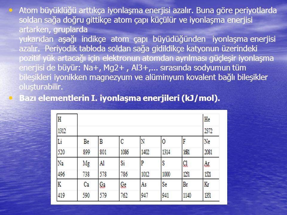 Atom büyüklüğü arttıkça iyonlaşma enerjisi azalır