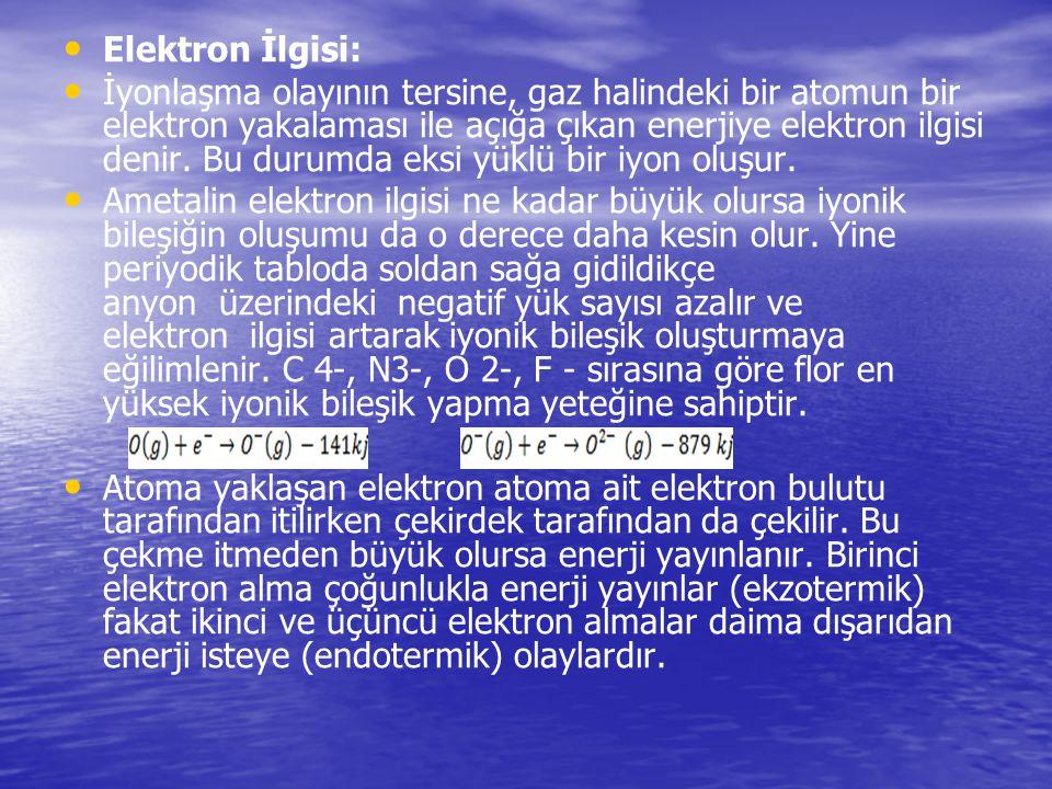 Elektron İlgisi: