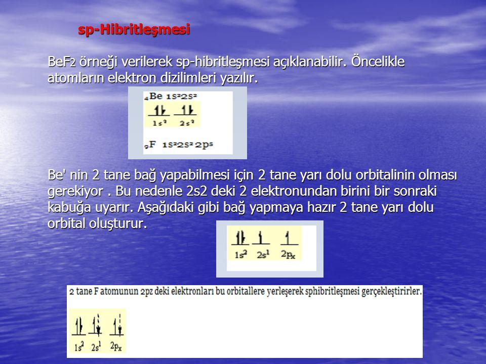 sp-Hibritleşmesi BeF2 örneği verilerek sp-hibritleşmesi açıklanabilir