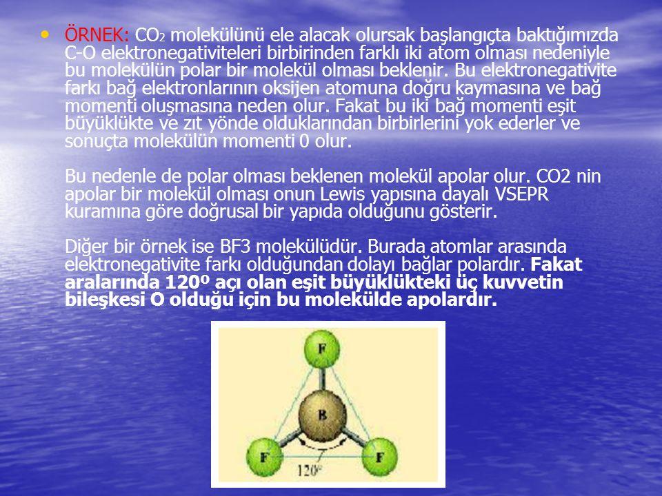 ÖRNEK: CO2 molekülünü ele alacak olursak başlangıçta baktığımızda C-O elektronegativiteleri birbirinden farklı iki atom olması nedeniyle bu molekülün polar bir molekül olması beklenir.