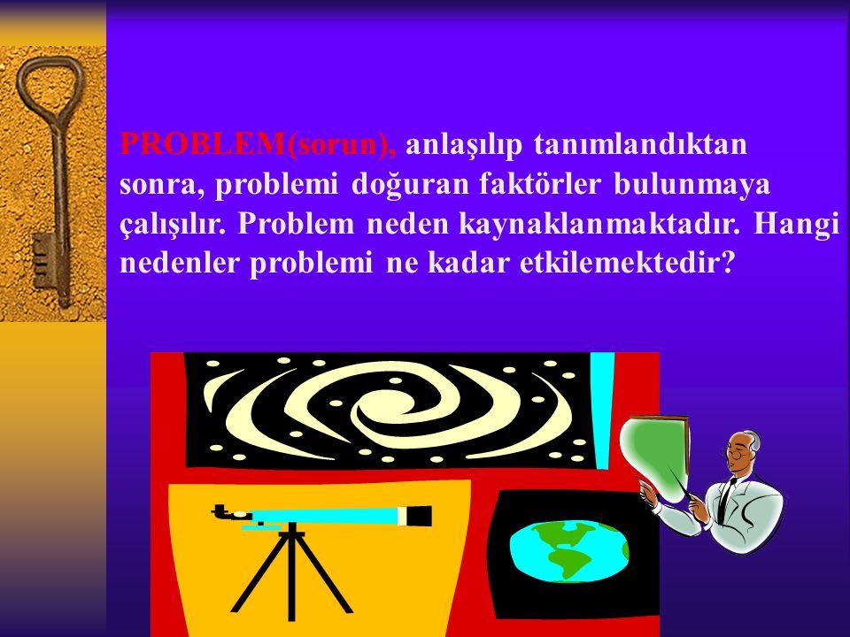 PROBLEM(sorun), anlaşılıp tanımlandıktan sonra, problemi doğuran faktörler bulunmaya çalışılır.