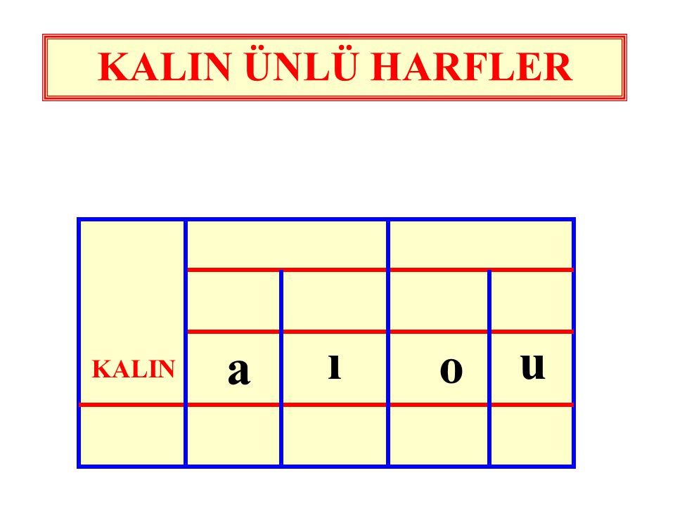 KALIN ÜNLÜ HARFLER KALIN a ı o u