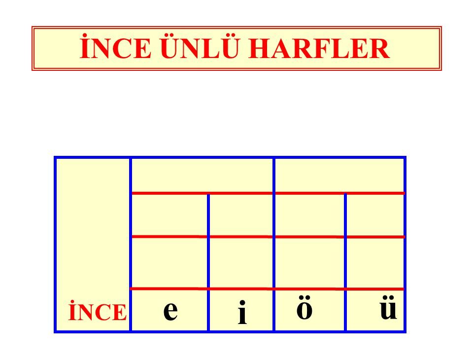 İNCE ÜNLÜ HARFLER e ö ü i İNCE