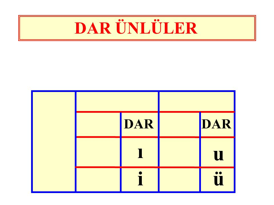 DAR ÜNLÜLER DAR DAR ı u i ü