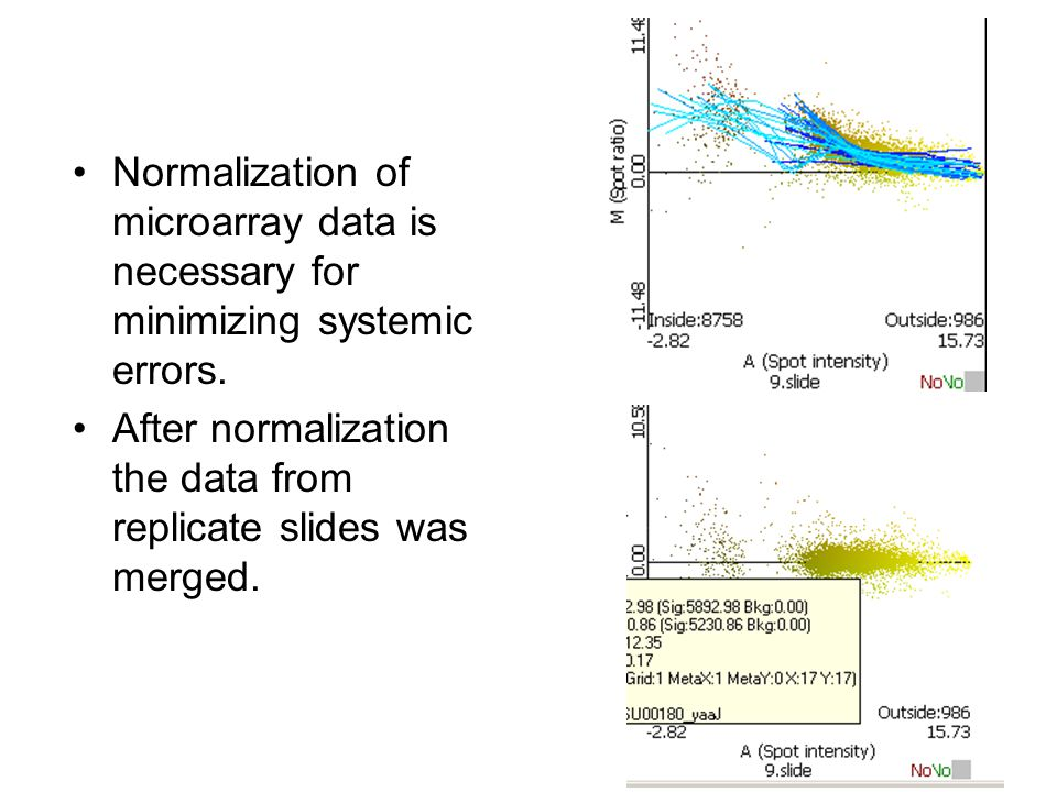 Normalization of microarray data is necessary for minimizing systemic errors.