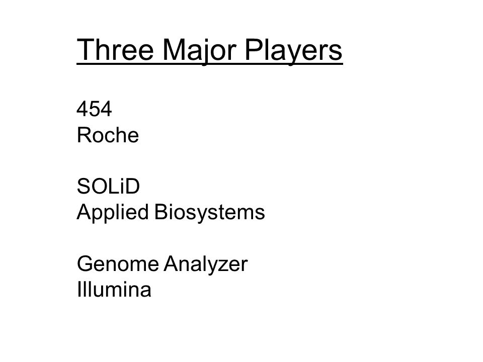 Three Major Players 454 Roche SOLiD Applied Biosystems Genome Analyzer