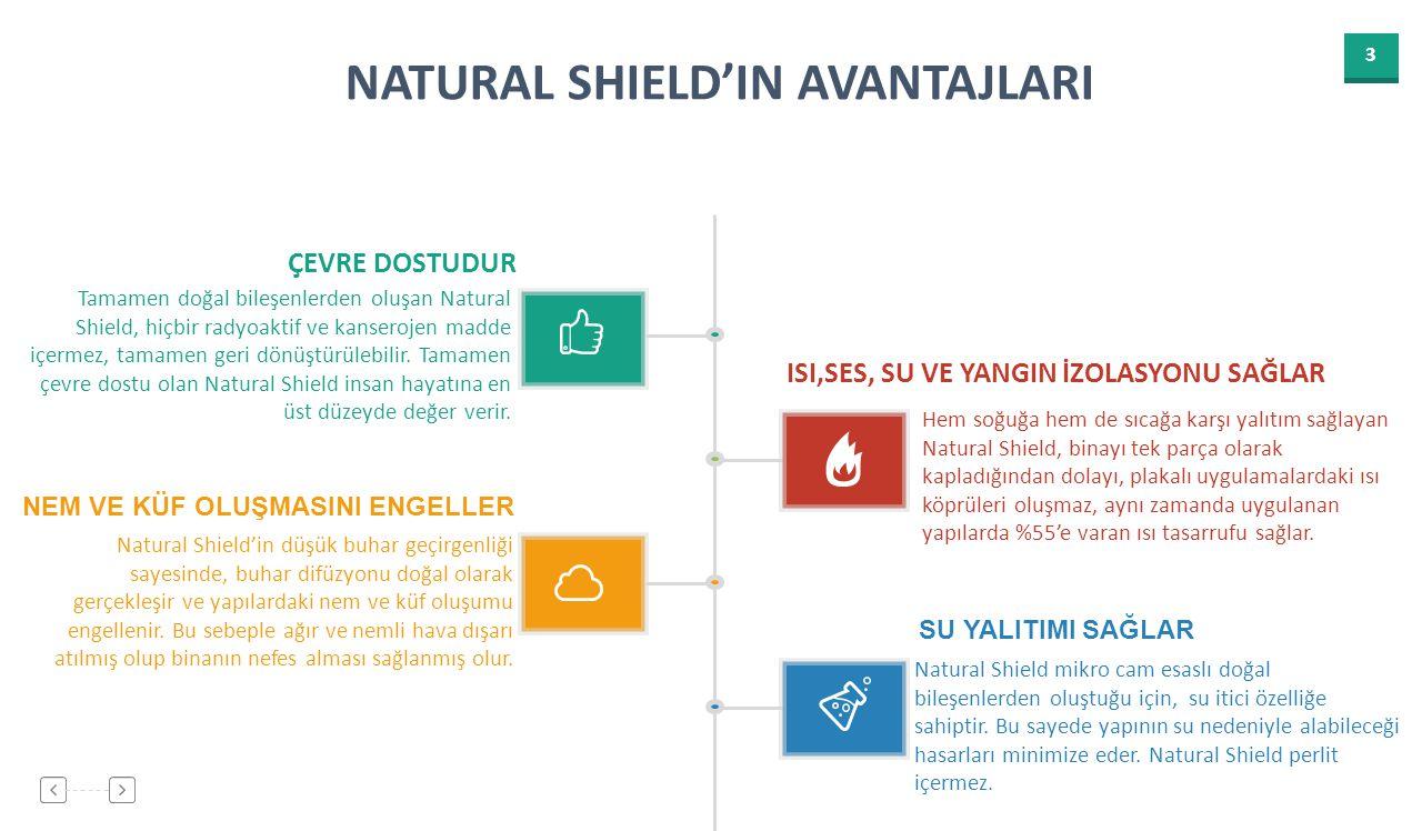 NATURAL SHIELD'IN AVANTAJLARI
