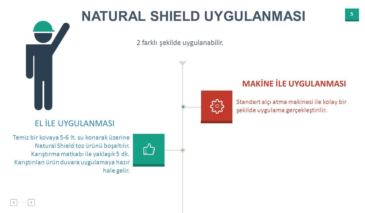 NATURAL SHIELD UYGULANMASI