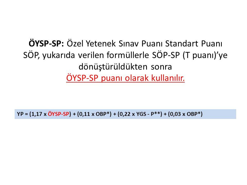 ÖYSP-SP: Özel Yetenek Sınav Puanı Standart Puanı