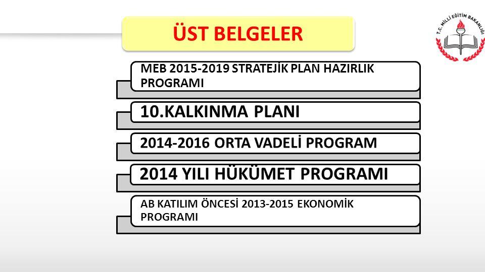 ÜST BELGELER 10.KALKINMA PLANI 2014 YILI HÜKÜMET PROGRAMI