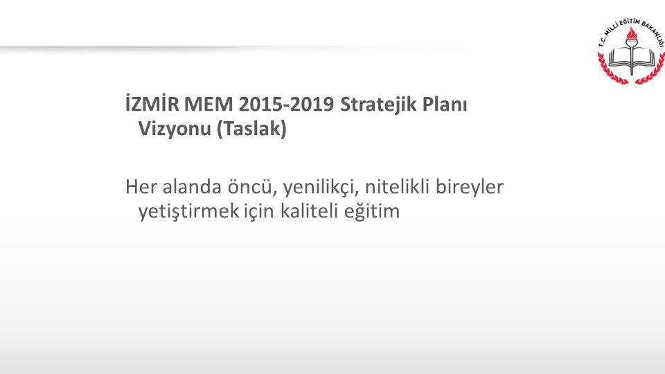 İZMİR MEM 2015-2019 Stratejik Planı Vizyonu (Taslak) Her alanda öncü, yenilikçi, nitelikli bireyler yetiştirmek için kaliteli eğitim