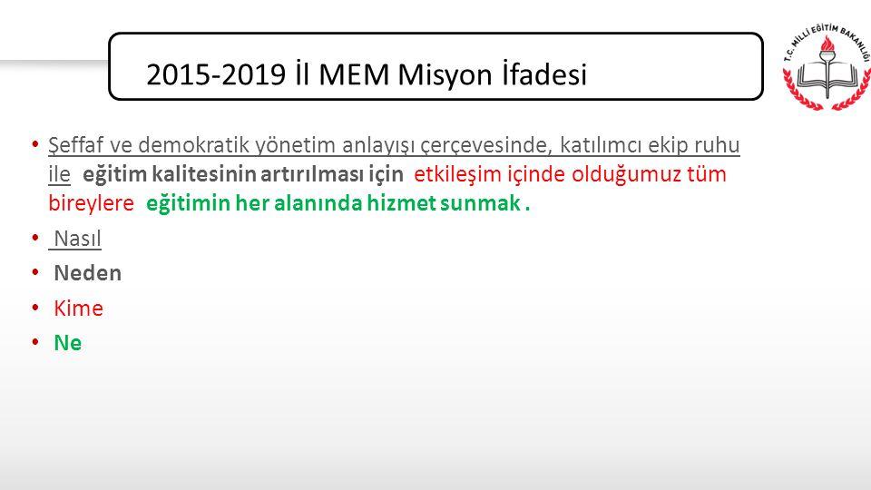 2015-2019 İl MEM Misyon İfadesi