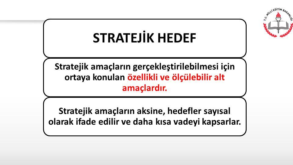 STRATEJİK HEDEF Stratejik amaçların gerçekleştirilebilmesi için ortaya konulan özellikli ve ölçülebilir alt amaçlardır.