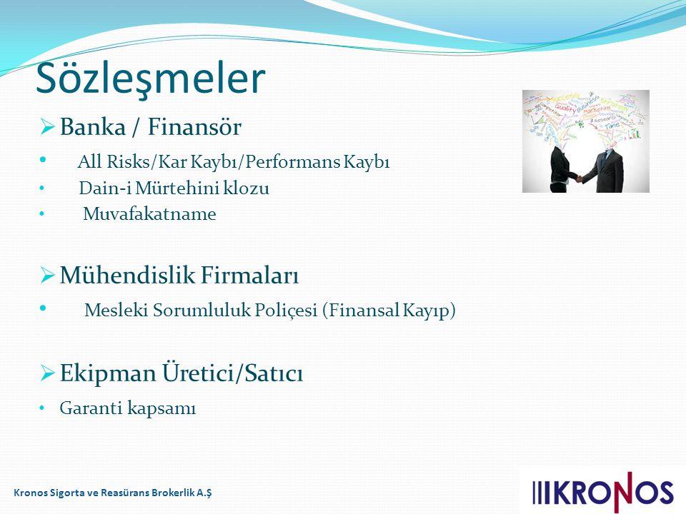 Sözleşmeler Banka / Finansör All Risks/Kar Kaybı/Performans Kaybı