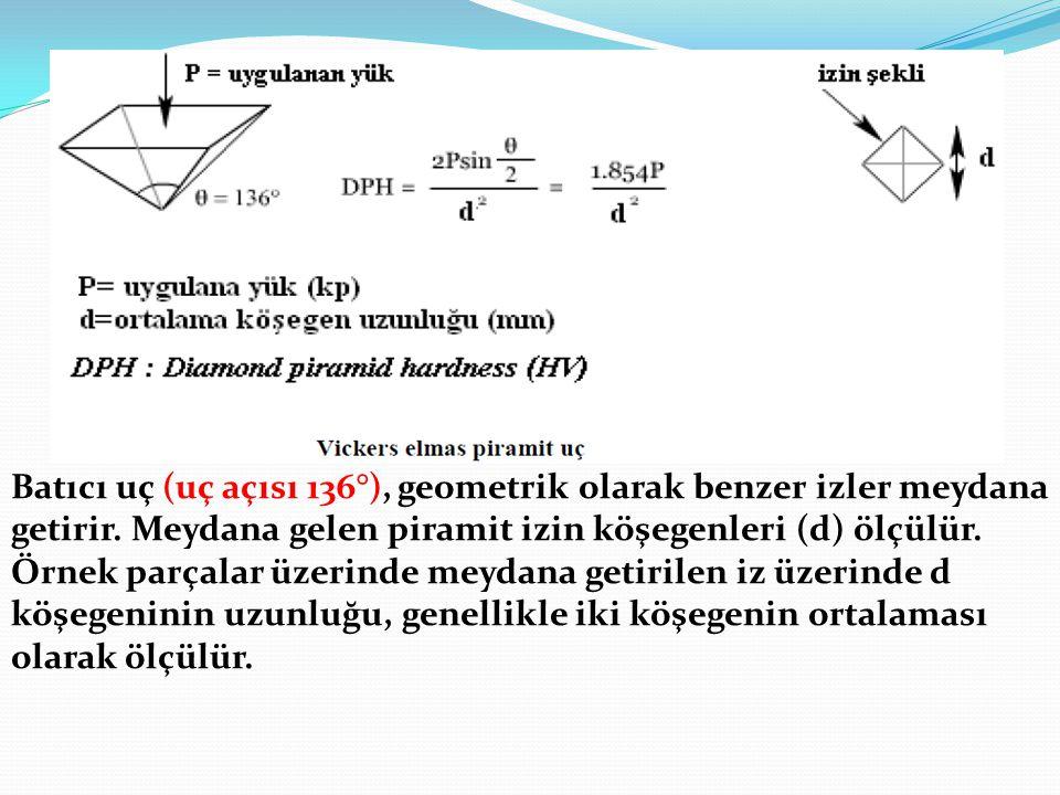 Batıcı uç (uç açısı 136°), geometrik olarak benzer izler meydana getirir.