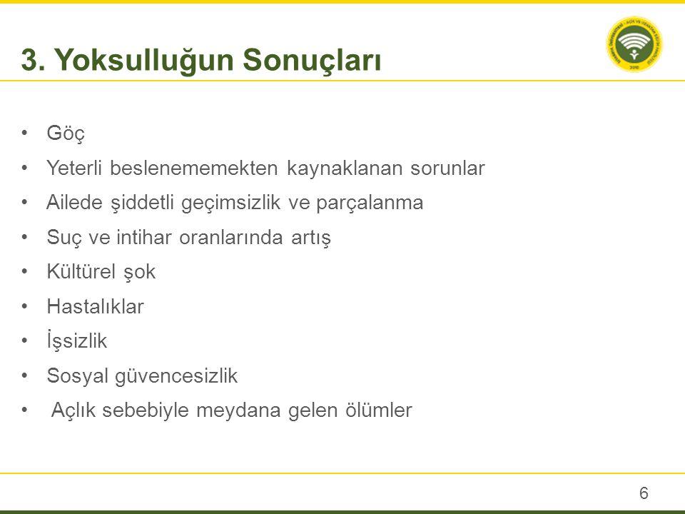 4. Dünyada ve Türkiye'de Yoksulluk