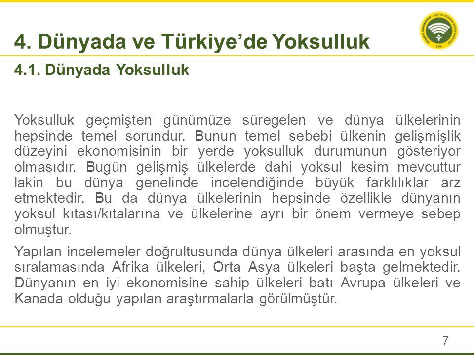 4.2. Türkiye'de Yoksulluk