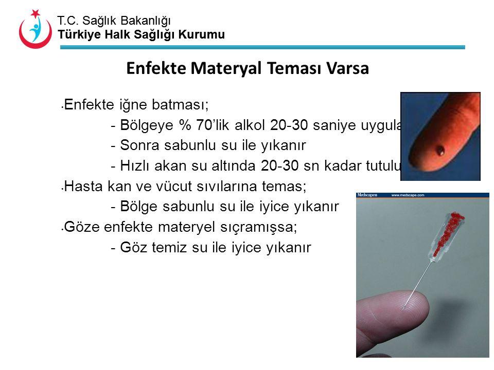 Enfekte Materyal Teması Varsa