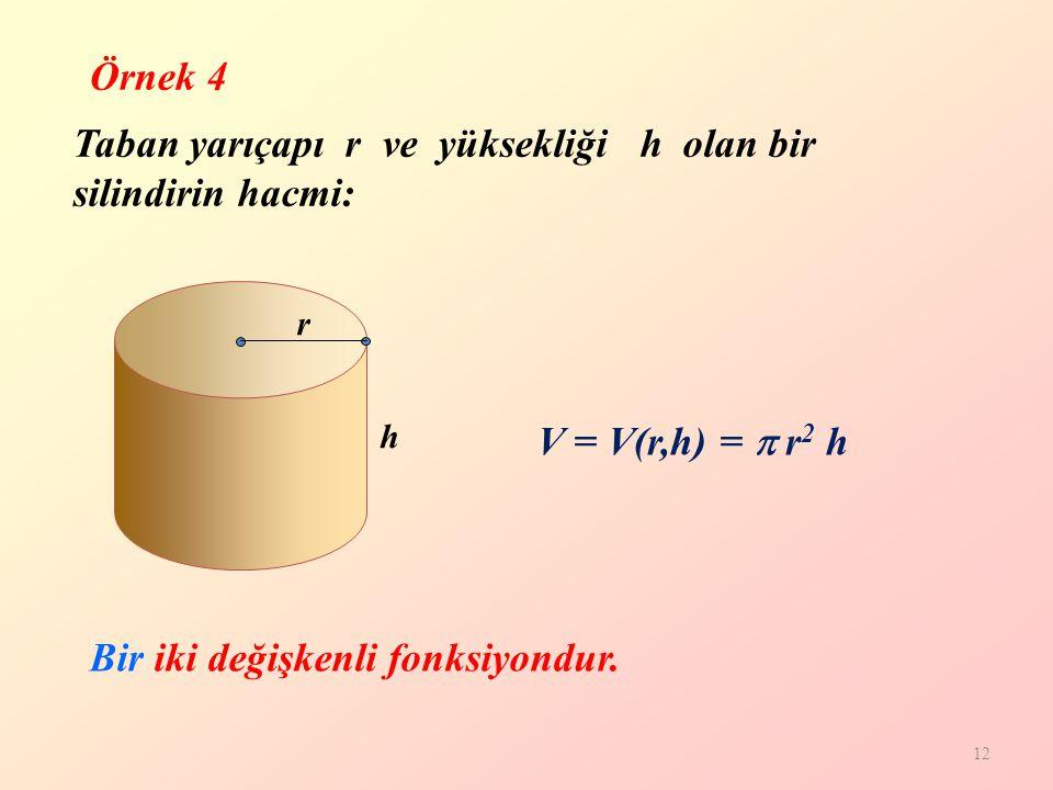 Taban yarıçapı r ve yüksekliği h olan bir silindirin hacmi: