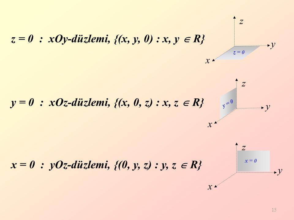 z = 0 : xOy-düzlemi, {(x, y, 0) : x, y  R}