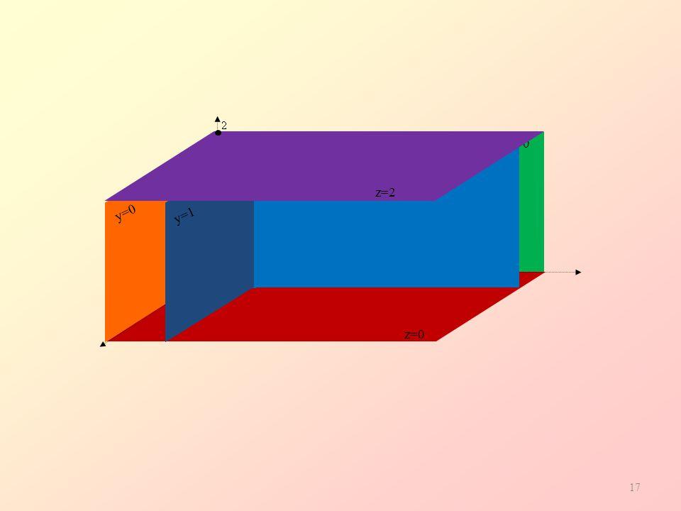 x=0 x=1 z=2 y=0 y=1 z=0