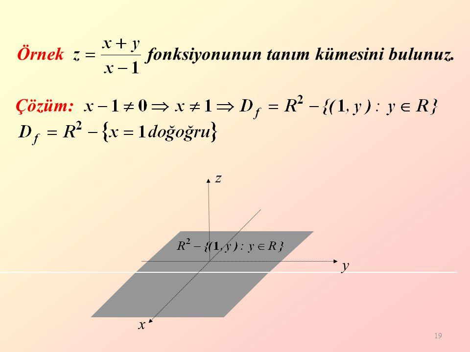 fonksiyonunun tanım kümesini bulunuz. Örnek