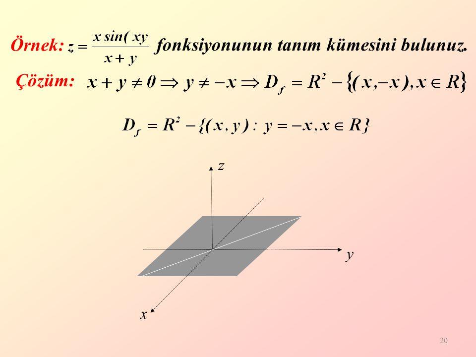fonksiyonunun tanım kümesini bulunuz. Örnek: